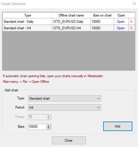 Free back testing forex charts